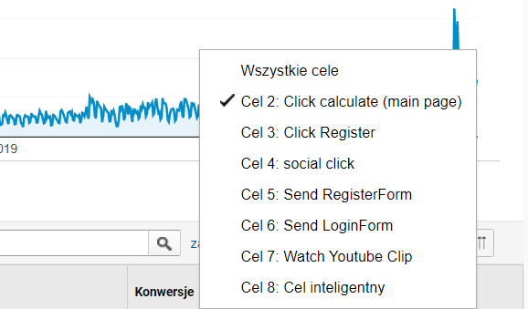 cele - google analytics