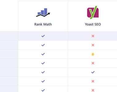 rank-math-screen